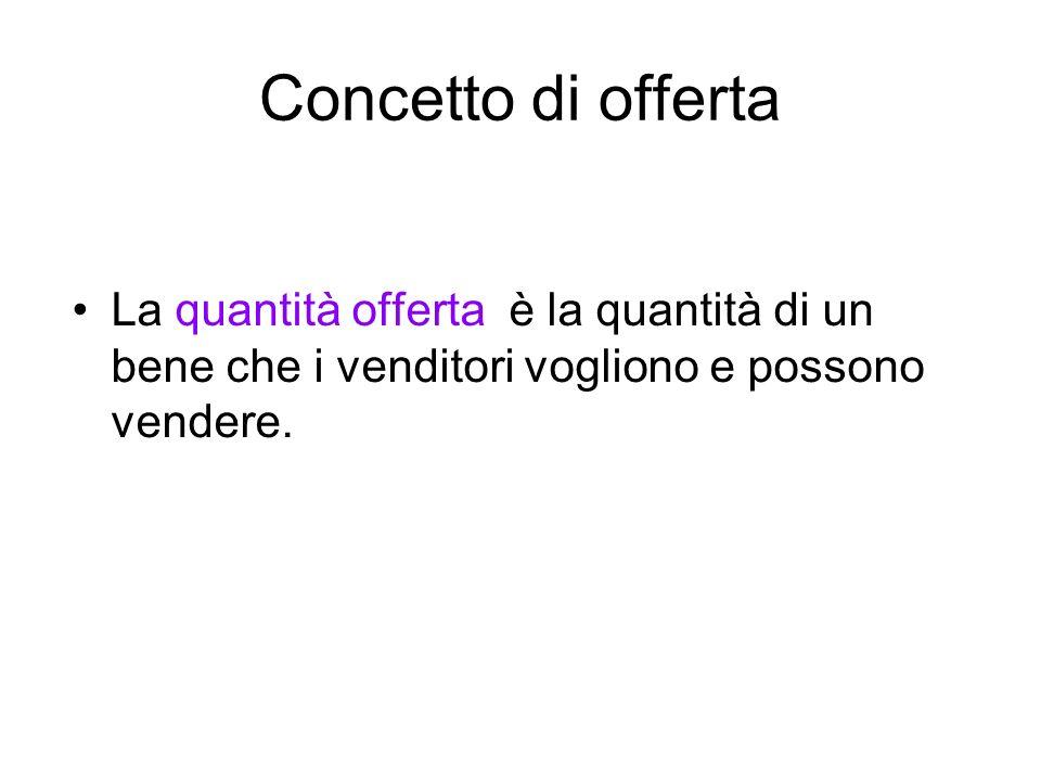 Concetto di offertaLa quantità offerta è la quantità di un bene che i venditori vogliono e possono vendere.