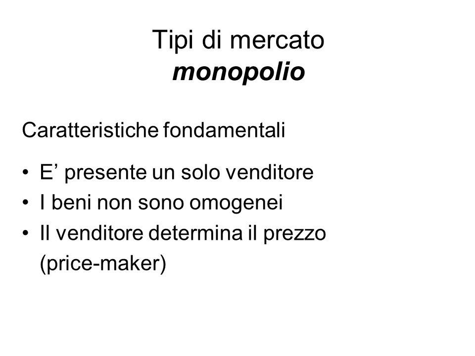 Tipi di mercato monopolio