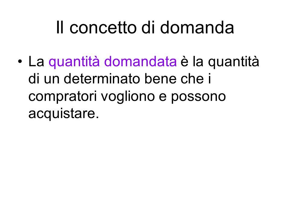 Il concetto di domandaLa quantità domandata è la quantità di un determinato bene che i compratori vogliono e possono acquistare.
