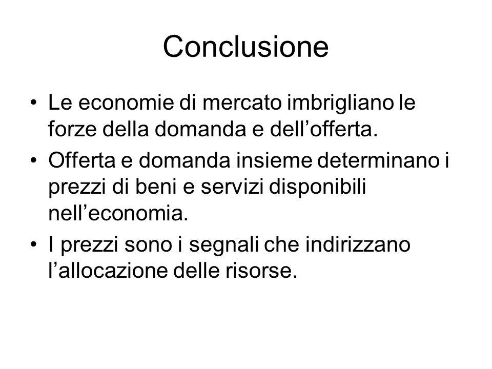 Conclusione Le economie di mercato imbrigliano le forze della domanda e dell'offerta.