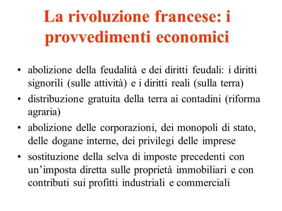 La rivoluzione francese: i provvedimenti economici