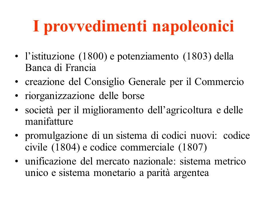 I provvedimenti napoleonici