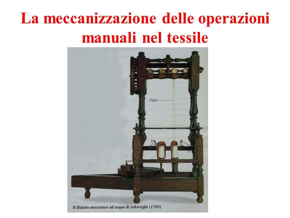 La meccanizzazione delle operazioni manuali nel tessile