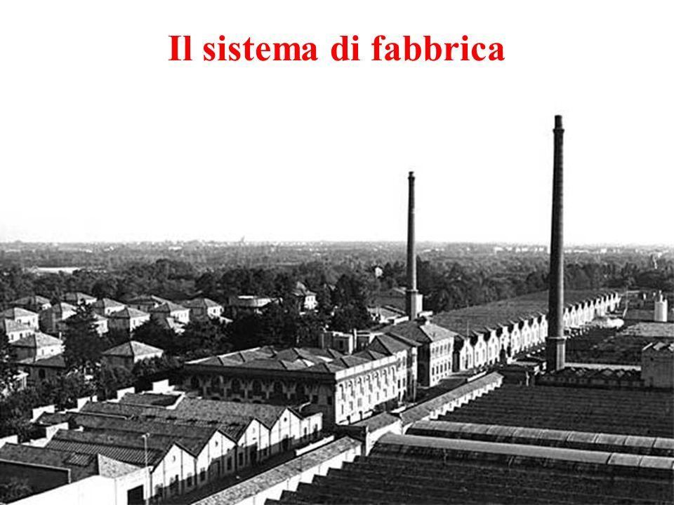 Il sistema di fabbrica