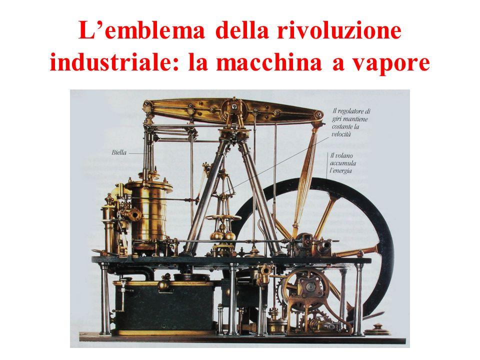 L'emblema della rivoluzione industriale: la macchina a vapore