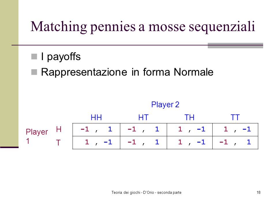 Matching pennies a mosse sequenziali