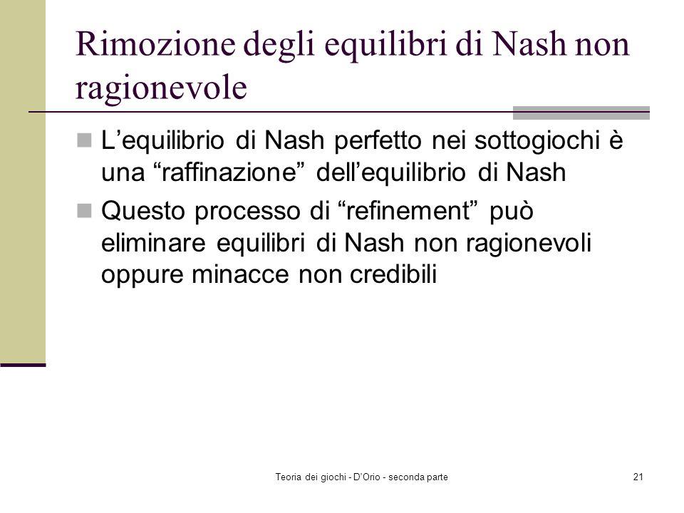 Rimozione degli equilibri di Nash non ragionevole