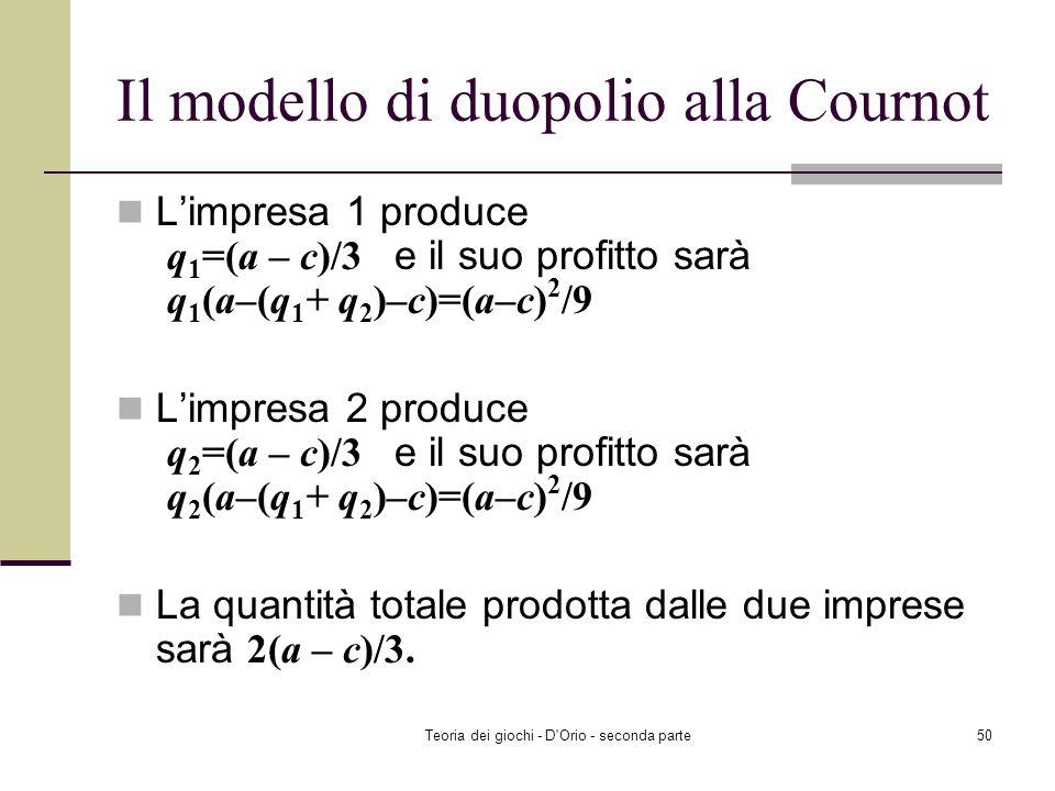 Il modello di duopolio alla Cournot