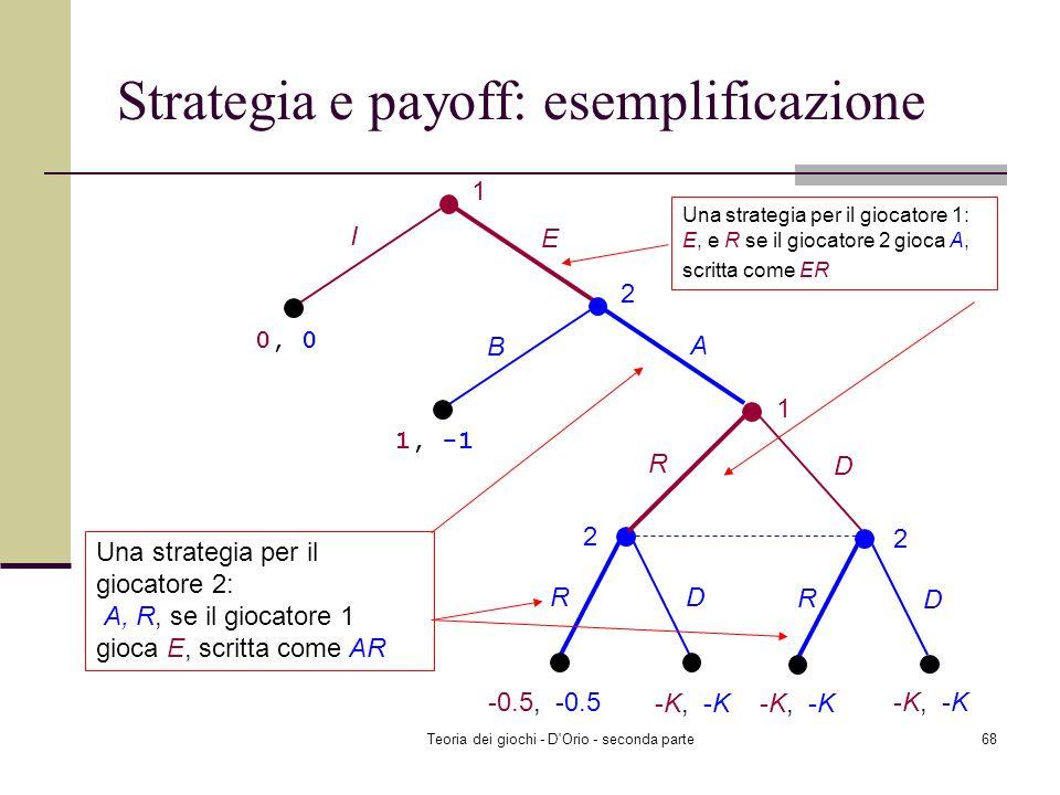 Strategia e payoff: esemplificazione