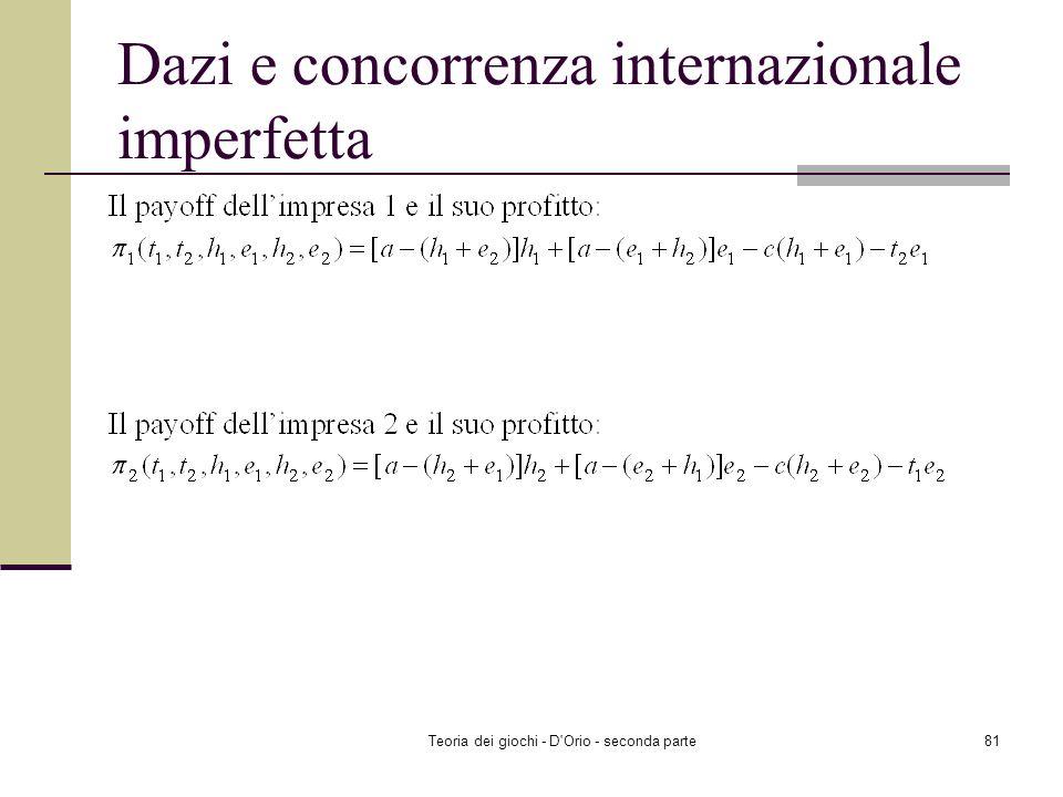 Dazi e concorrenza internazionale imperfetta