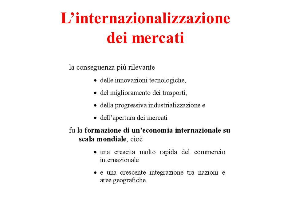 L'internazionalizzazione dei mercati