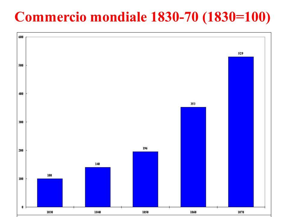 Commercio mondiale 1830-70 (1830=100)