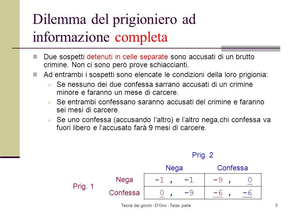 Dilemma del prigioniero ad informazione completa