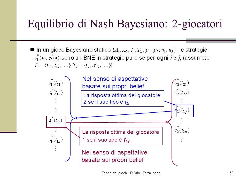 Equilibrio di Nash Bayesiano: 2-giocatori
