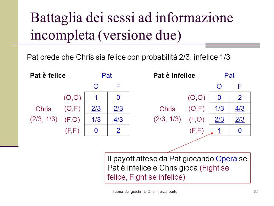Battaglia dei sessi ad informazione incompleta (versione due)