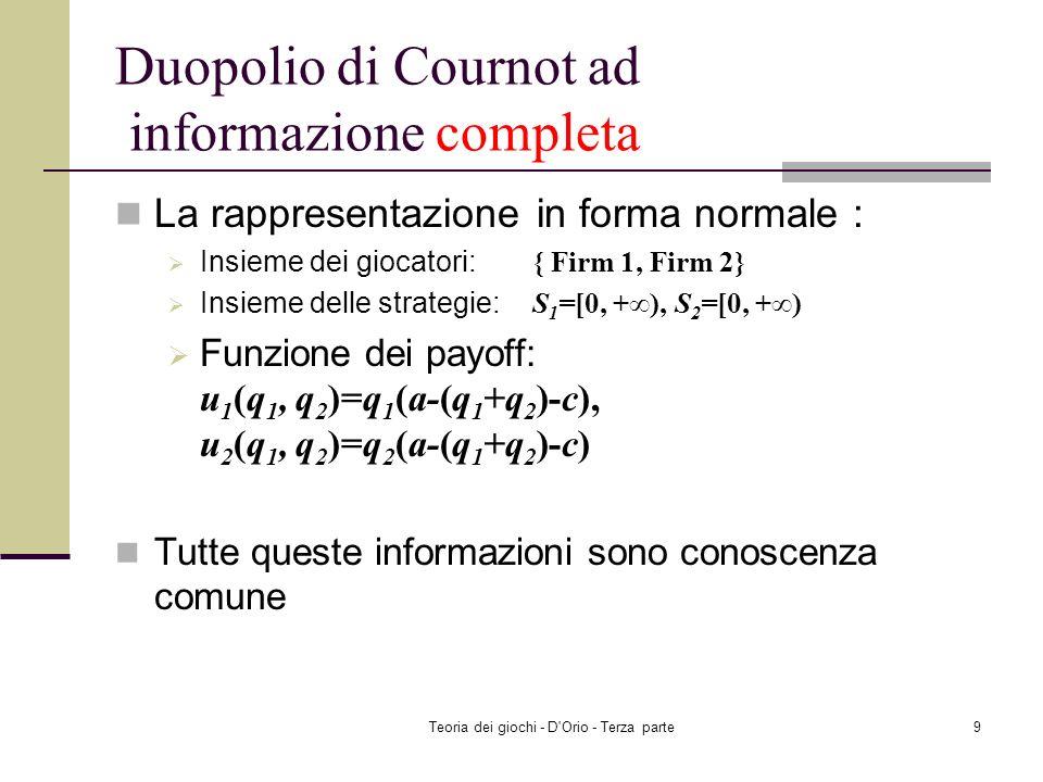 Duopolio di Cournot ad informazione completa