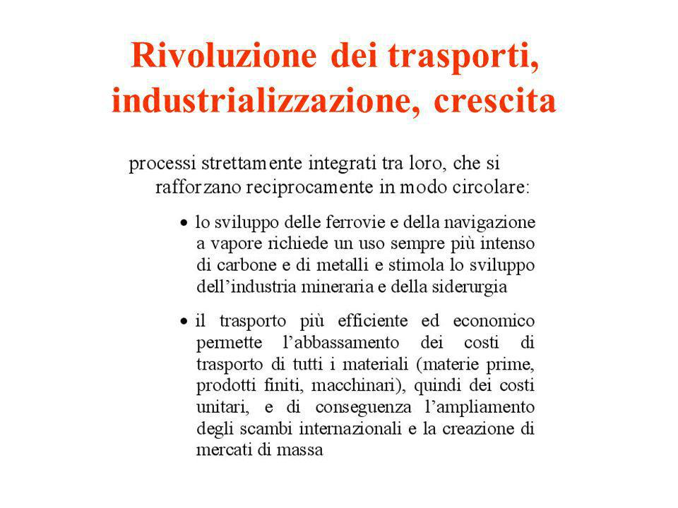Rivoluzione dei trasporti, industrializzazione, crescita