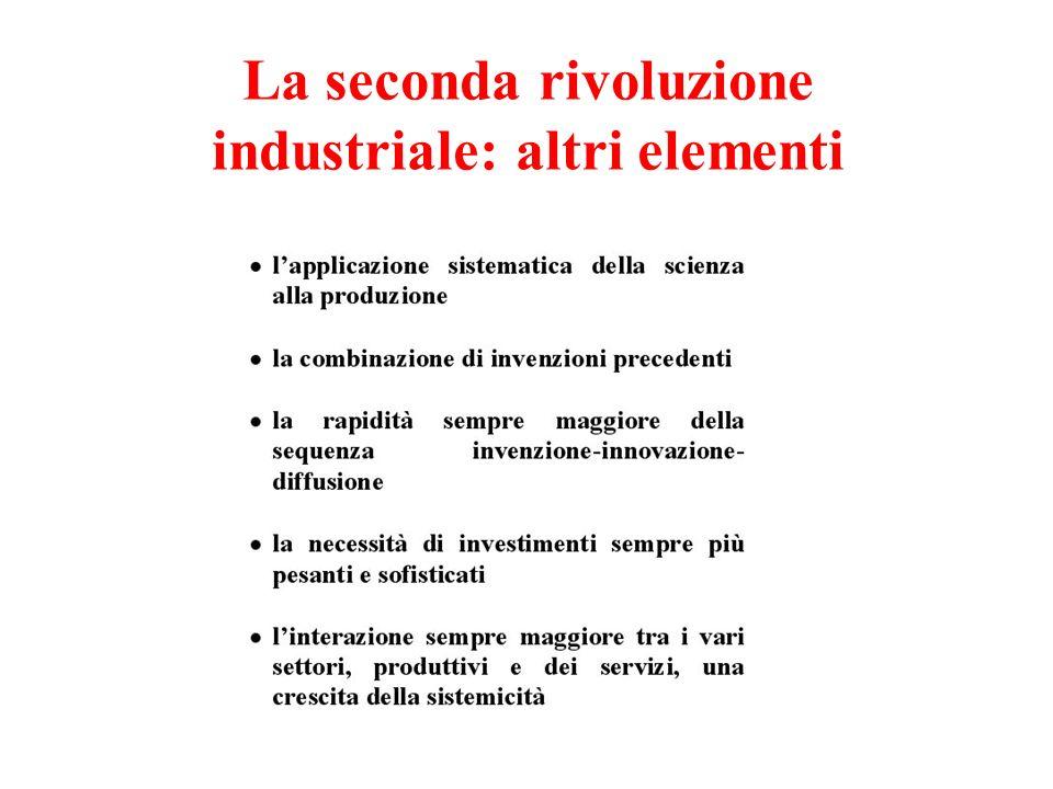 La seconda rivoluzione industriale: altri elementi