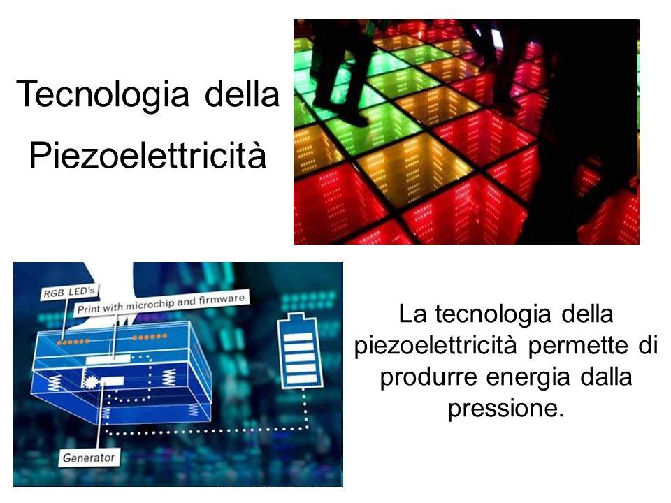 Tecnologia della Piezoelettricità