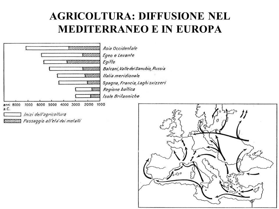 AGRICOLTURA: DIFFUSIONE NEL MEDITERRANEO E IN EUROPA