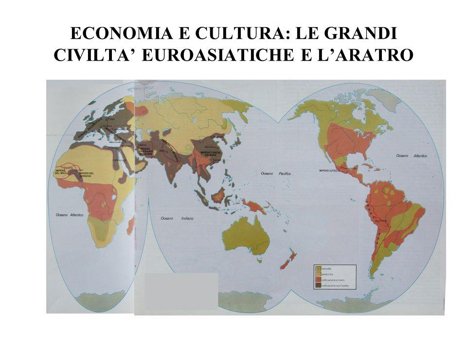 ECONOMIA E CULTURA: LE GRANDI CIVILTA' EUROASIATICHE E L'ARATRO