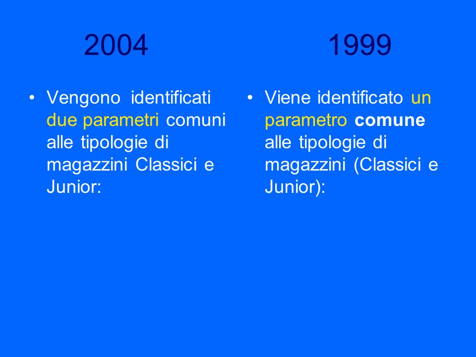 2004 1999 Vengono identificati due parametri comuni alle tipologie di magazzini Classici e Junior: