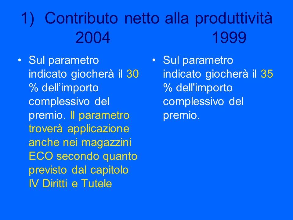 Contributo netto alla produttività 2004 1999
