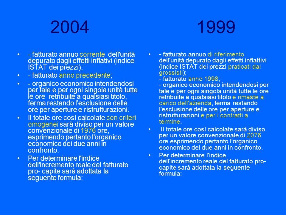 2004 1999- fatturato annuo corrente dell unità depurato dagli effetti inflativi (indice ISTAT dei prezzi);