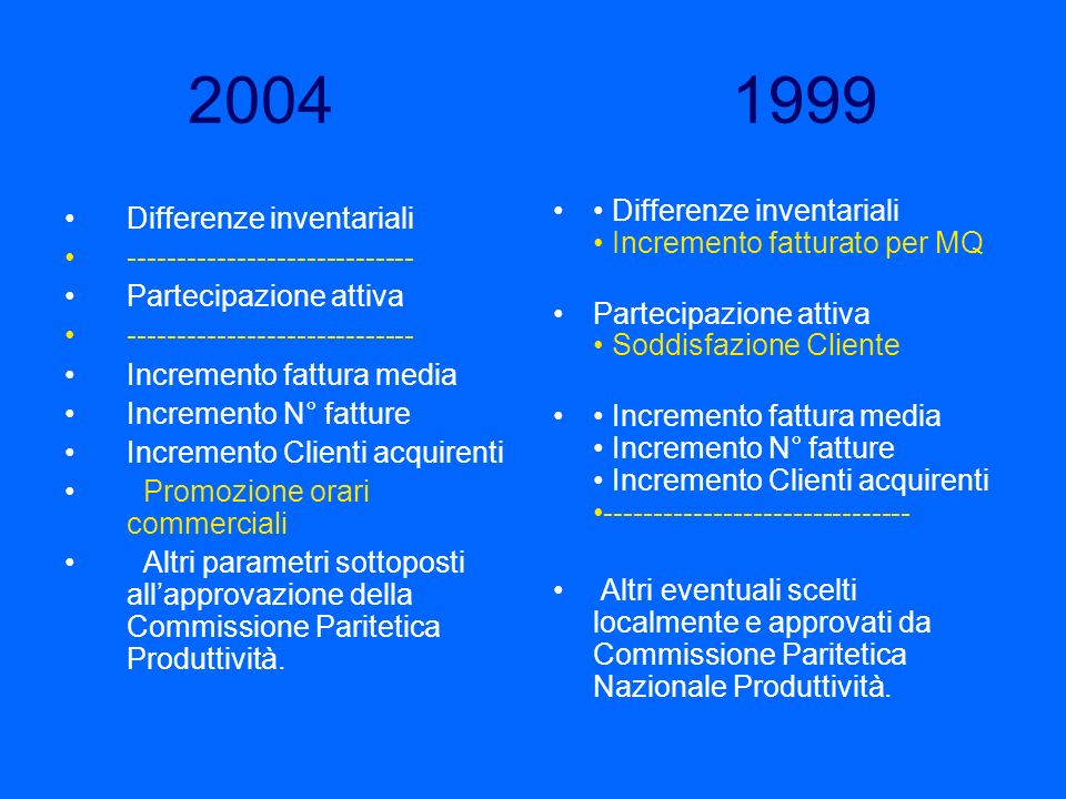 2004 1999 • Differenze inventariali • Incremento fatturato per MQ