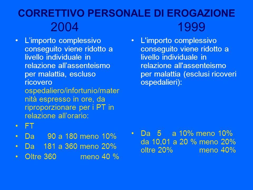 CORRETTIVO PERSONALE DI EROGAZIONE 2004 1999