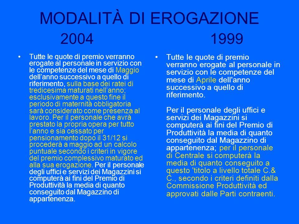 MODALITÀ DI EROGAZIONE 2004 1999
