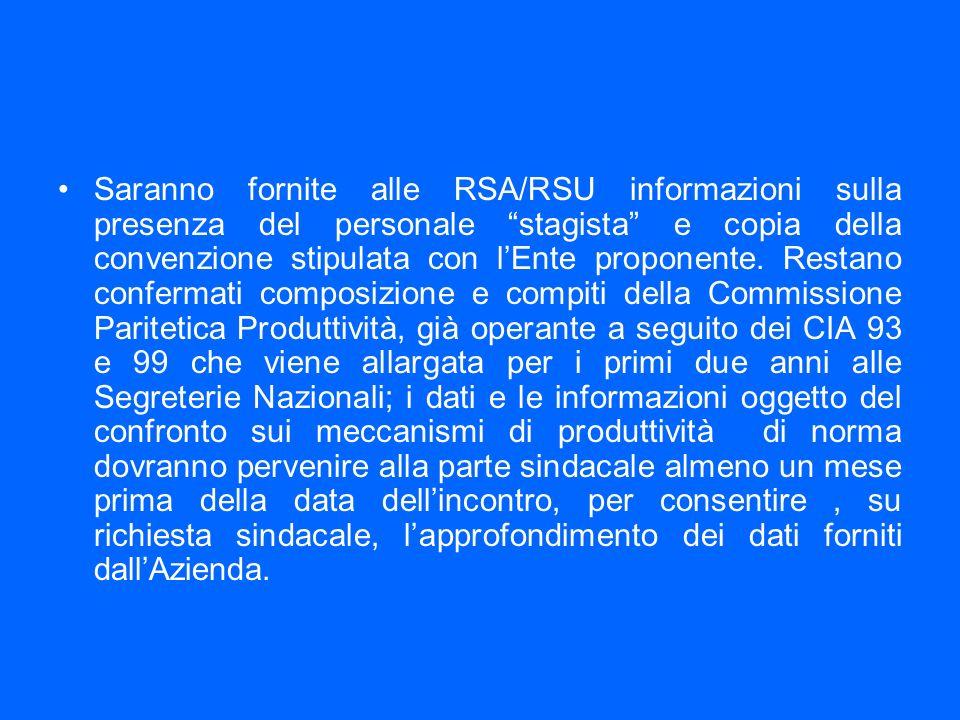 Saranno fornite alle RSA/RSU informazioni sulla presenza del personale stagista e copia della convenzione stipulata con l'Ente proponente.