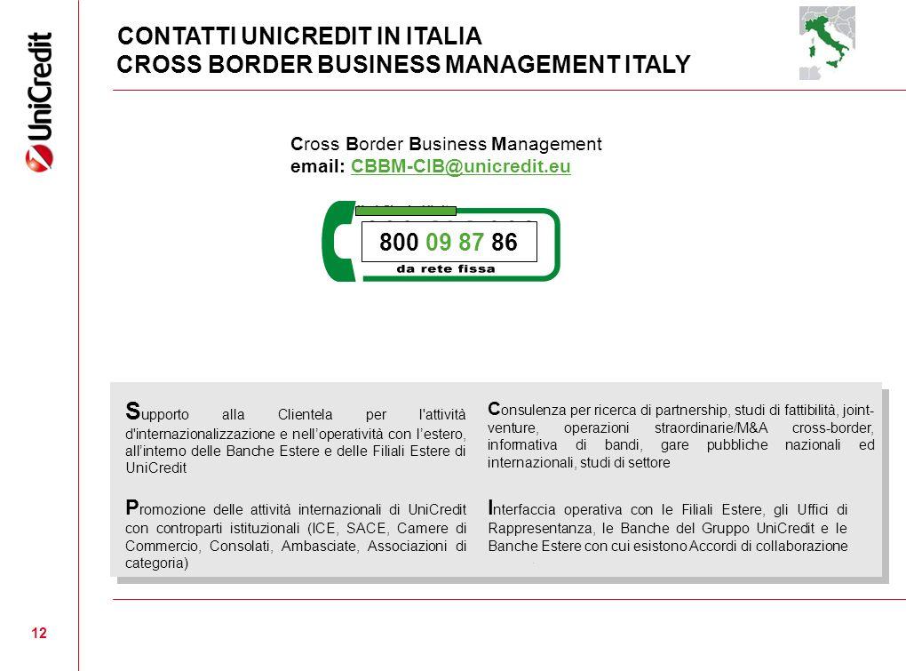 CONTATTI UNICREDIT IN ITALIA