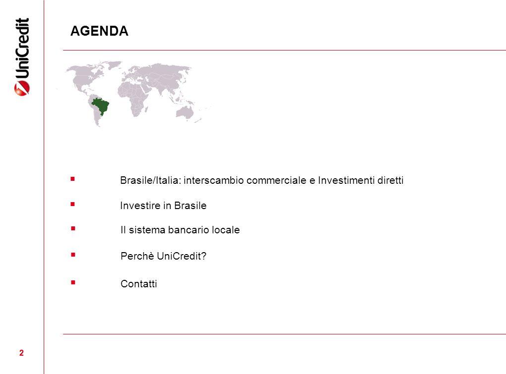 AGENDA Brasile/Italia: interscambio commerciale e Investimenti diretti