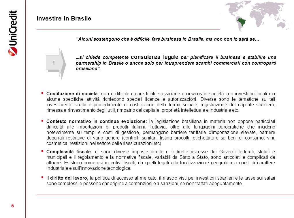 Investire in Brasile Alcuni sostengono che è difficile fare business in Brasile, ma non non lo sarà se…