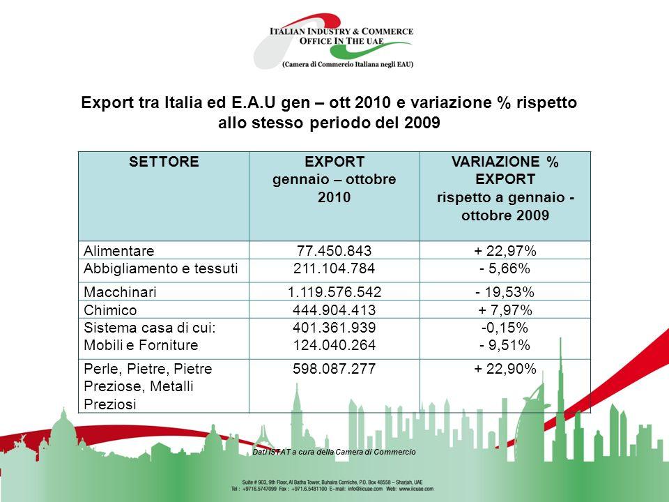 Export tra Italia ed E.A.U gen – ott 2010 e variazione % rispetto allo stesso periodo del 2009