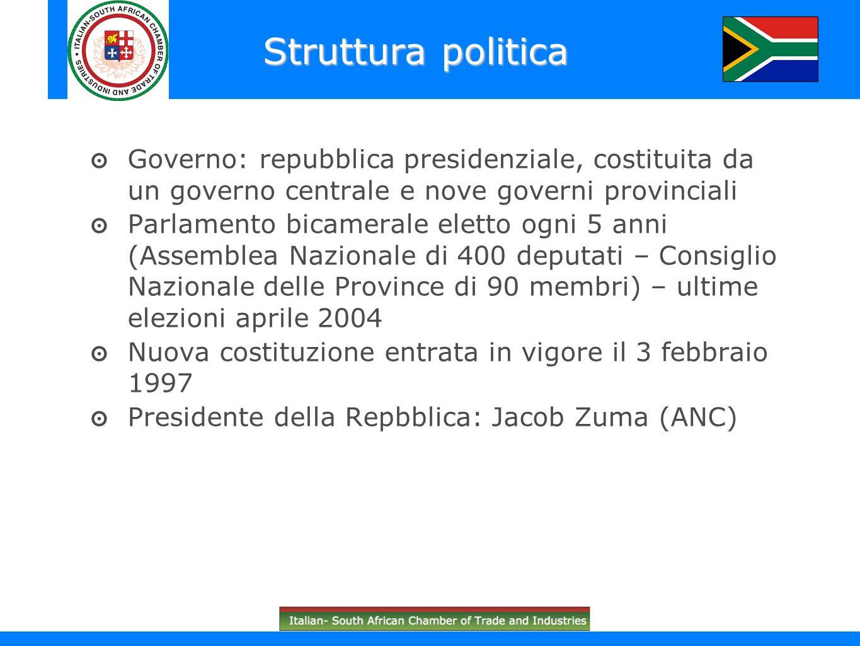Struttura politica Governo: repubblica presidenziale, costituita da un governo centrale e nove governi provinciali.