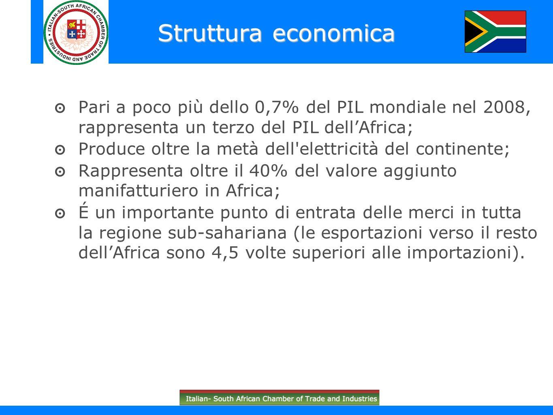 Struttura economicaPari a poco più dello 0,7% del PIL mondiale nel 2008, rappresenta un terzo del PIL dell'Africa;
