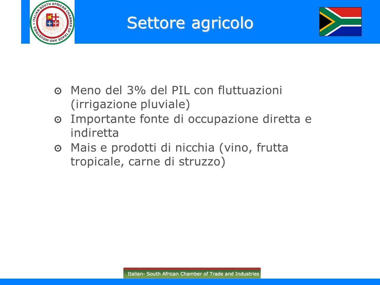 Settore agricolo Meno del 3% del PIL con fluttuazioni (irrigazione pluviale) Importante fonte di occupazione diretta e indiretta.