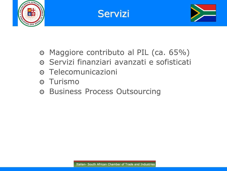 Servizi Maggiore contributo al PIL (ca. 65%)