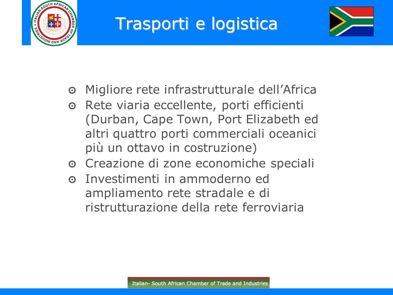 Trasporti e logistica Migliore rete infrastrutturale dell'Africa