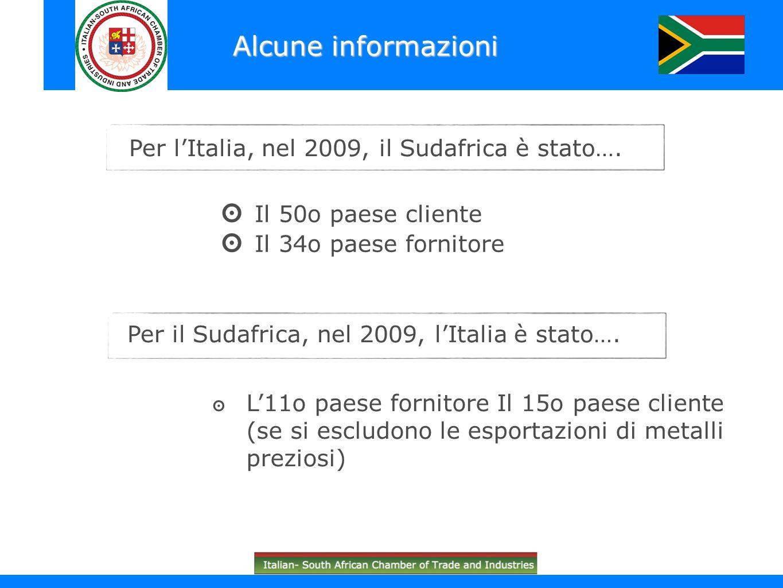 Alcune informazioni Per l'Italia, nel 2009, il Sudafrica è stato….