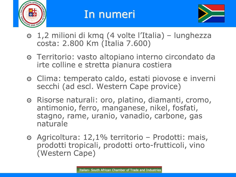 In numeri1,2 milioni di kmq (4 volte l'Italia) – lunghezza costa: 2.800 Km (Italia 7.600)