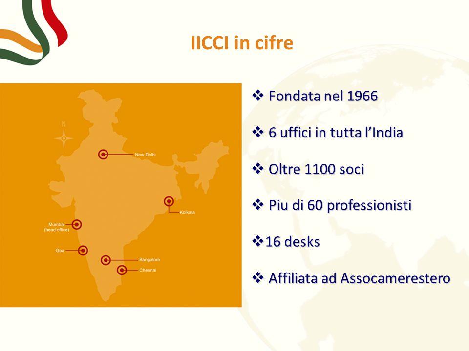 IICCI in cifre Fondata nel 1966 6 uffici in tutta l'India