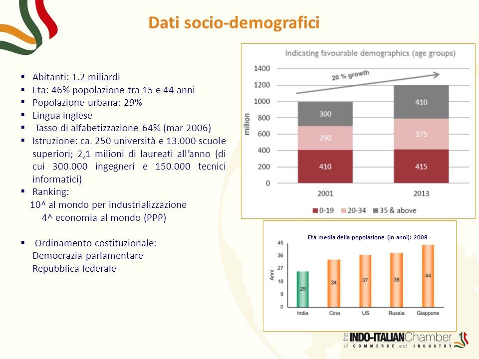 Dati socio-demografici Età media della popolazione (in anni): 2008