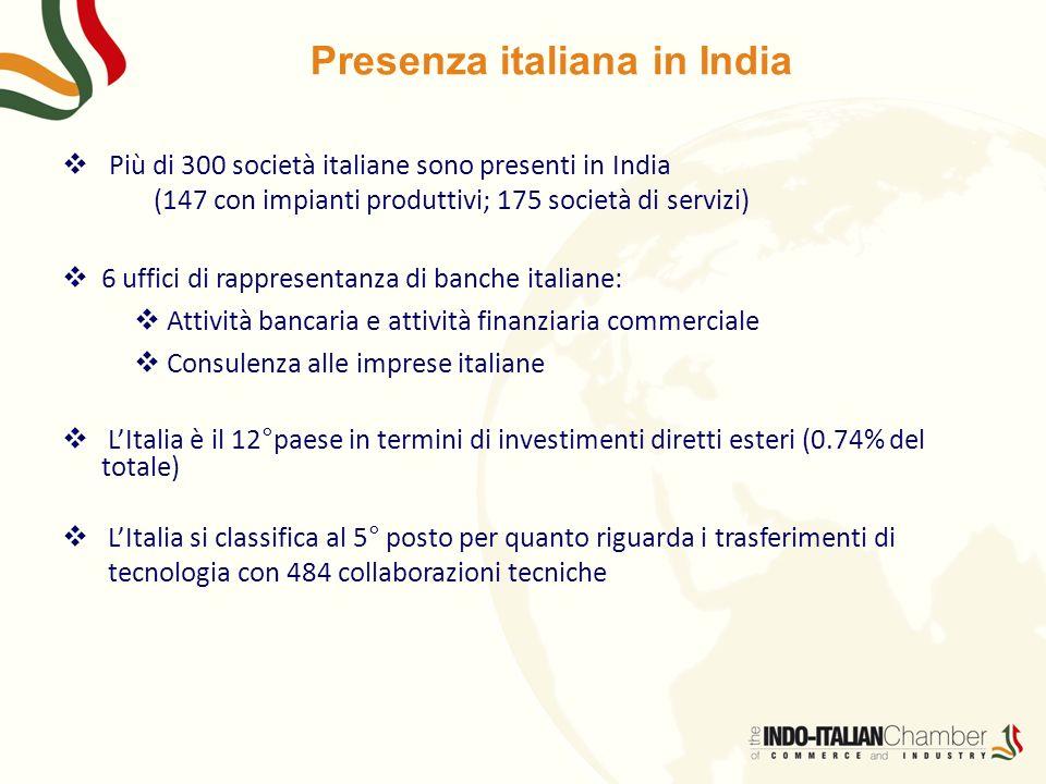 Presenza italiana in India
