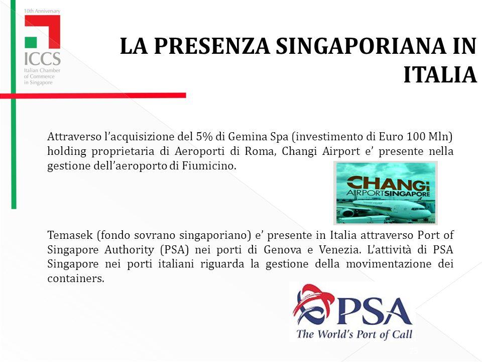LA PRESENZA SINGAPORIANA IN ITALIA