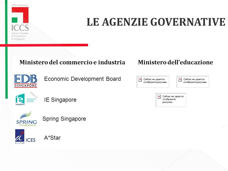 Ministero del commercio e industria Ministero dell'educazione