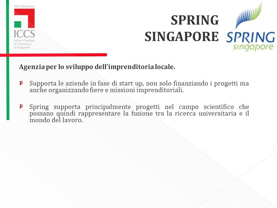 SPRING SINGAPORE Agenzia per lo sviluppo dell'imprenditoria locale.