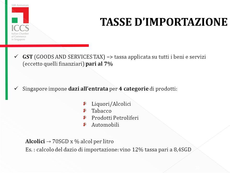 TASSE D'IMPORTAZIONE GST (GOODS AND SERVICES TAX) => tassa applicata su tutti i beni e servizi (eccetto quelli finanziari) pari al 7%